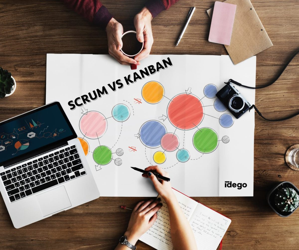 Scrum and Kanban – a short guide to agile methodologies and e-book preview